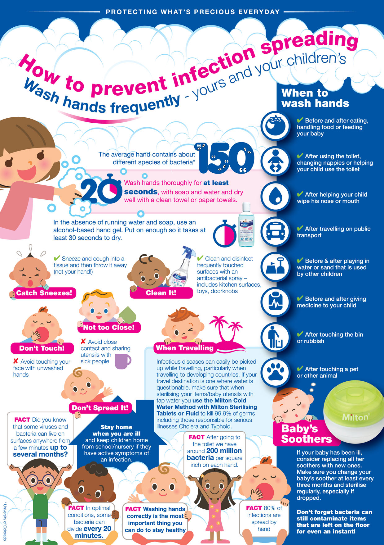 Ways To Keep Germs At Bay Sterilising Baby Equipment